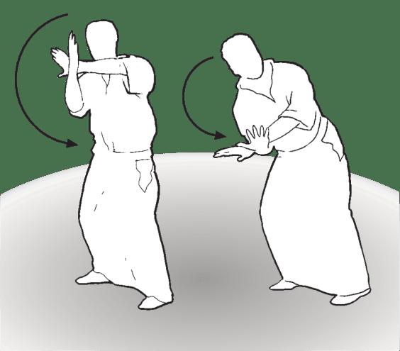 Centratura corporea e energetica: dal ki-taiso all'hachiriki
